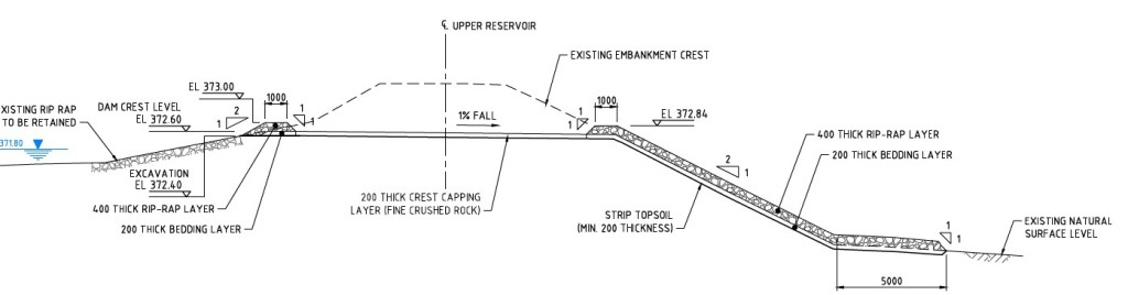 Figure 2 Detailed design of Embankment – Upper Reservoir