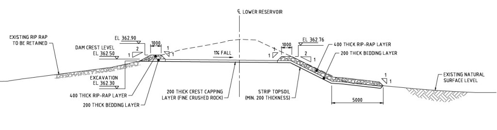 Figure 3 Detailed design of Embankment – Lower Reservoir